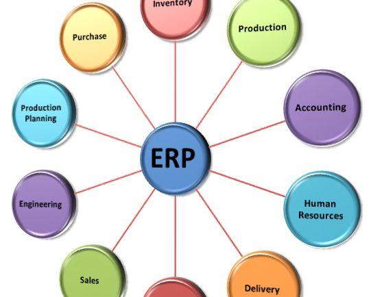 Prodcast: Epicor ERP - A modern ERP experience