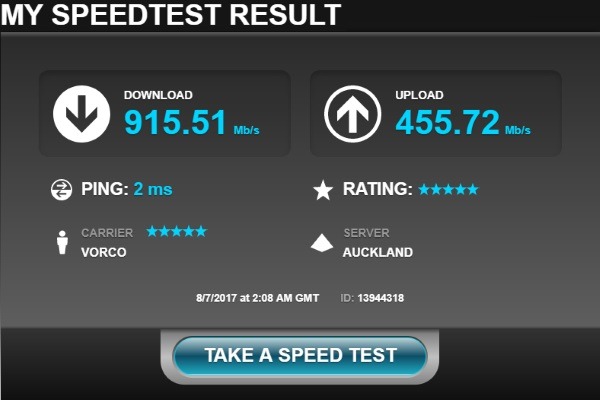 Vorco speedtest result